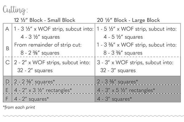 chart showing how to cut fabric for this quilt block